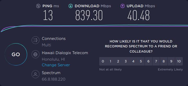 Result of internet speed test on speedtest.net